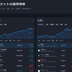 TradingViewで日本株の自動売買可能!?Trading View-TradeStudio
