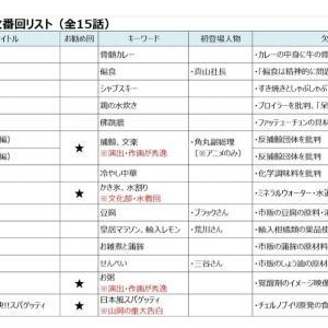 アニメ美味しんぼ、全136話中15話が欠番で放送禁止
