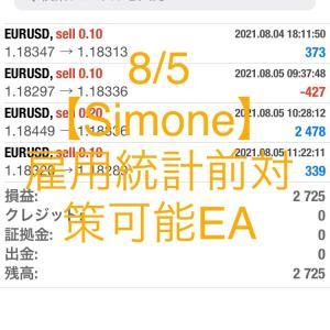 ⭐️8/5 高収益EA+9,807円 シモーネとサルトル⭐️