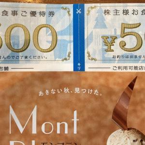 【7550】(株)ゼンショーホールディングス_2021年3月期・株主優待