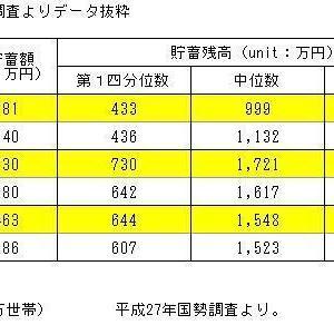 統計局の家計調査