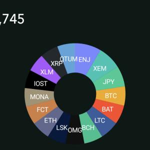 仮想通貨を全種類買ってみた