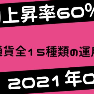 平均上昇率60%! 仮想通貨全15種類の運用成績(2021年08月)