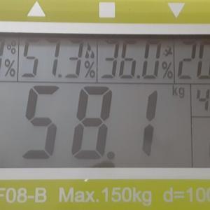 ベスタおやじの日記ブログ NO.37(2万歩がダメなら3万歩!)