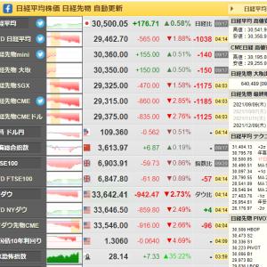 VIX指数急騰 世界同時株安の前兆か