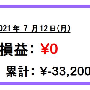 【21日目】ダイワボHDとテクノホライゾン