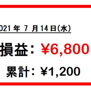 【23日目】チキン利食い!からの2銘柄にIN!