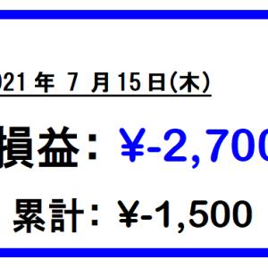 【24日目】メンタルブレブレ!チキン野郎!