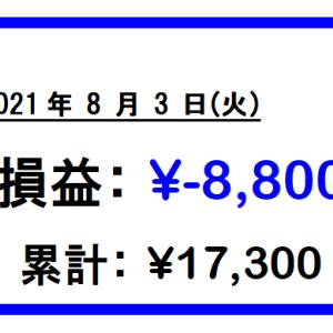 【34日目】撃沈!からのベネフィット・ワンと丸文にエントリー