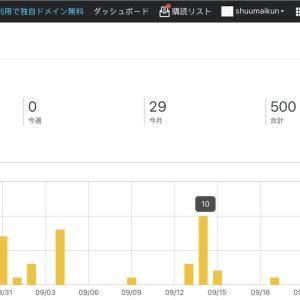 PV500行ったぞー!!! 2021/9/24