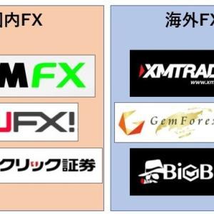 海外FX 初心者