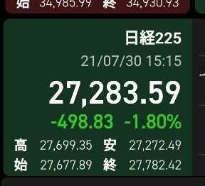 2021年7月30日の株日記/スーパー✕ハウス食品、懸賞当選!