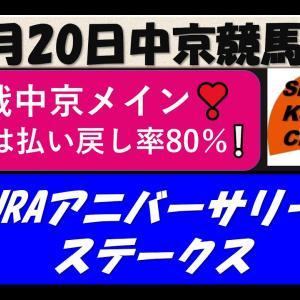 【競馬予想】JRAアニバーサリーステークス2021年9月20日 中京競馬場