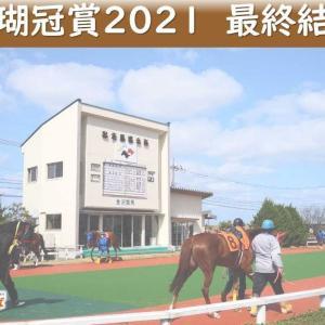 【地方】珊瑚冠賞2021 最終結論