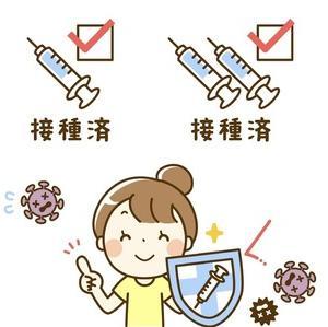 コロナワクチン(ファイザー)【1回目】副反応<br />