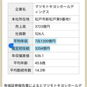 【画像】マツキヨ従業員の年収高すぎワロタwwwwwwwwwwwww