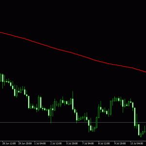 2021.7.15 EUR/USD トレード結果