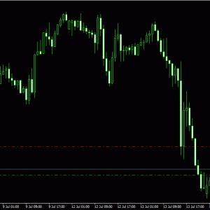 2021.7.14 EUR/USDトレード結果