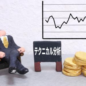 経済指標トレードは変わった?!