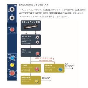 NOTEPAD-8FXのループバック機能について