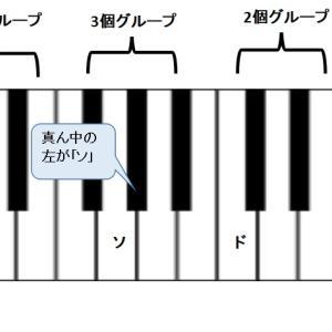楽譜読めない、鍵盤の位置わからないとこから始める時