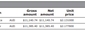 玉ちゃんの2020年7月の投資成績