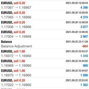 2021-9-22 FOMCユーロドルトレード結果