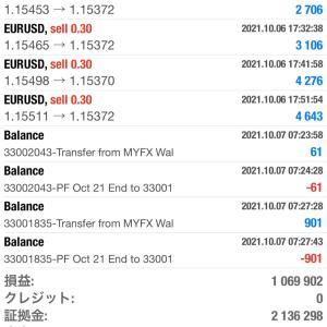 2021-10-08 +1069902円 ダヴィンチEA今週の結果