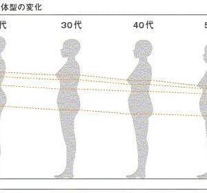 【老化現象④】体型の変化について