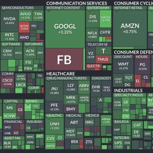 【9/15 米国株式市場】主要3指数は上昇!