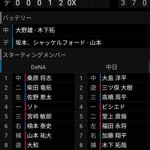 6/29 対中日 ○3-2 降雨の快勝!!