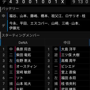 6/30 対中日 ○9-4 5連勝!!!!!