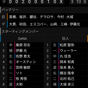 7/4 対巨人 ○3-2 心底嬉しい!!