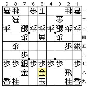 角換わり棒銀対△5四角ー▲5八金の変化①