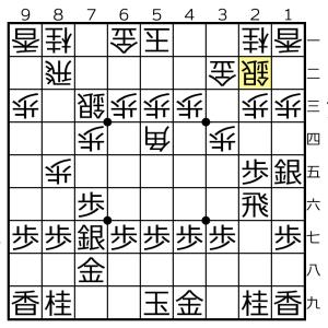 角換わり棒銀対△5四角ー▲2六飛の変化②