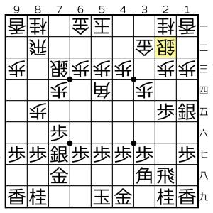 角換わり棒銀対△5四角ー▲3八角の変化⑧