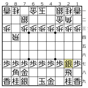 相掛かり棒銀対△3三角型①