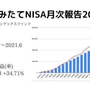 【2021/06】つみたてNISA 楽天・全米株式インデックスの評価損益は+202,503円 楽天証券