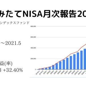【2021/05】つみたてNISA 楽天・全米株式インデックスの評価損益は+178,213円 楽天証券