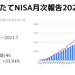 【2021/07】つみたてNISA 楽天・全米株式インデックスの評価損益は+209,331円 楽天証券