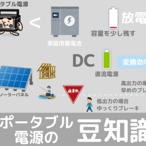 【ポータブル電源とは】容量│AC出力│USB出力│シガーソケット出力│放電深度│変換効率│ソーラーパネル