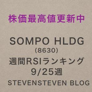 【株価最高値更新中!SOMPO HLDG】9/25 9週RSIランキング【8630】