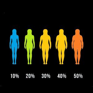 理想的な体脂肪率って?ダイエットすべき?それともボリュームUP?