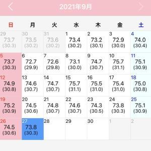 【ダイエット】食事記録 2021/9/27(+身体測定)