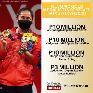 フィリピンの金メダル取得のご褒美がすごすぎる!