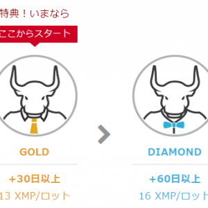 XM口座新規開設ボーナス5000円キャンペーン中