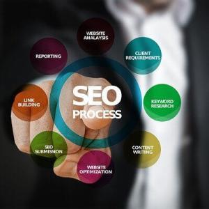 SEO(検索結果上位施策)が大事な理由
