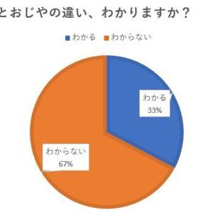 おかゆとおじやの違い 32%の人が違いがわからない