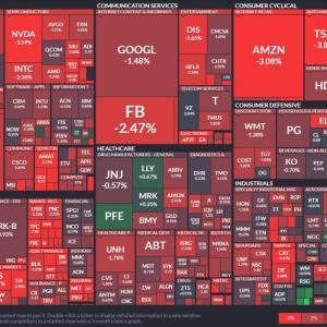 【9月20日】米国株市場の株価情報まとめ