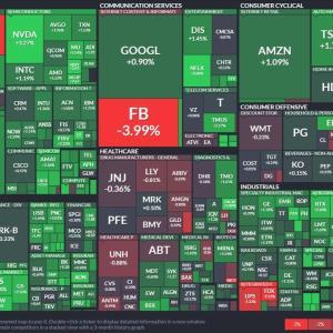 【9月22日】米国株市場の株価情報
